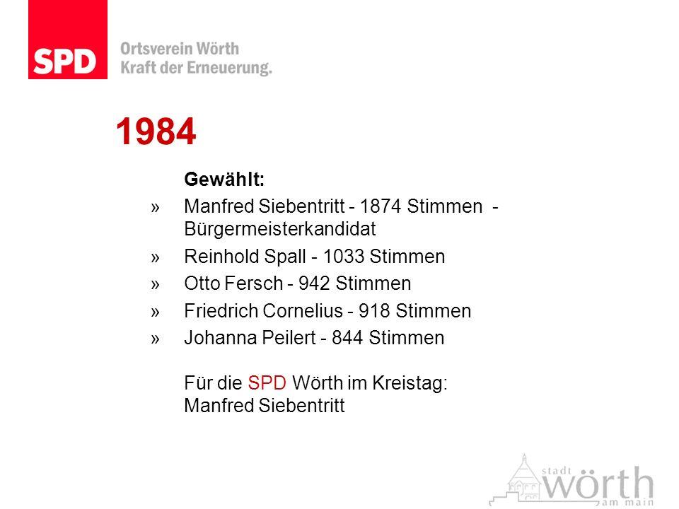 1984Gewählt: Manfred Siebentritt - 1874 Stimmen - Bürgermeisterkandidat. Reinhold Spall - 1033 Stimmen.