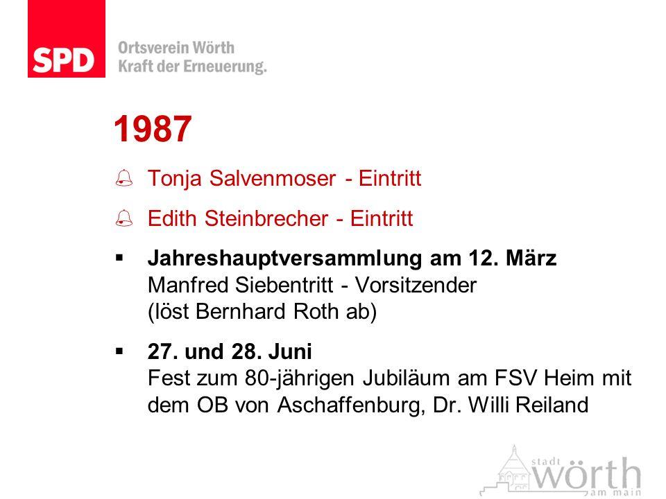 1987 Tonja Salvenmoser - Eintritt Edith Steinbrecher - Eintritt