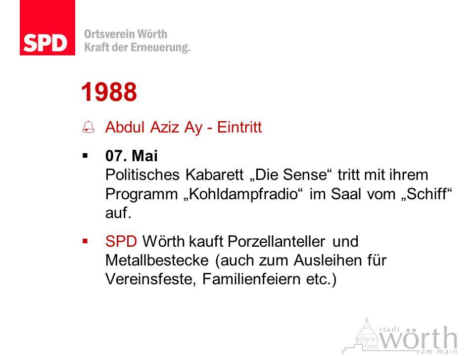 1988 Abdul Aziz Ay - Eintritt