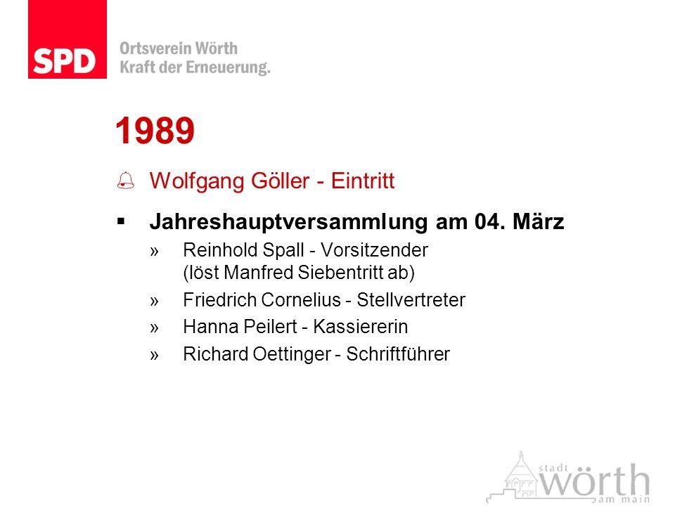 1989 Wolfgang Göller - Eintritt Jahreshauptversammlung am 04. März