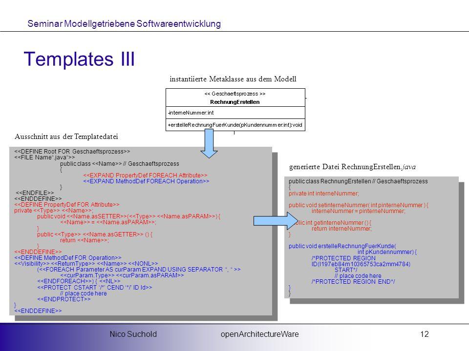 Templates III instantiierte Metaklasse aus dem Modell