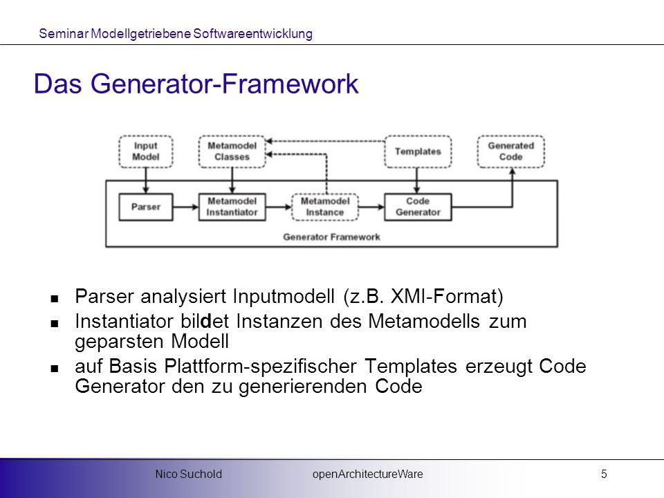 Das Generator-Framework