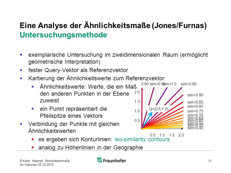 Eine Analyse der Ähnlichkeitsmaße (Jones/Furnas) Untersuchungsmethode