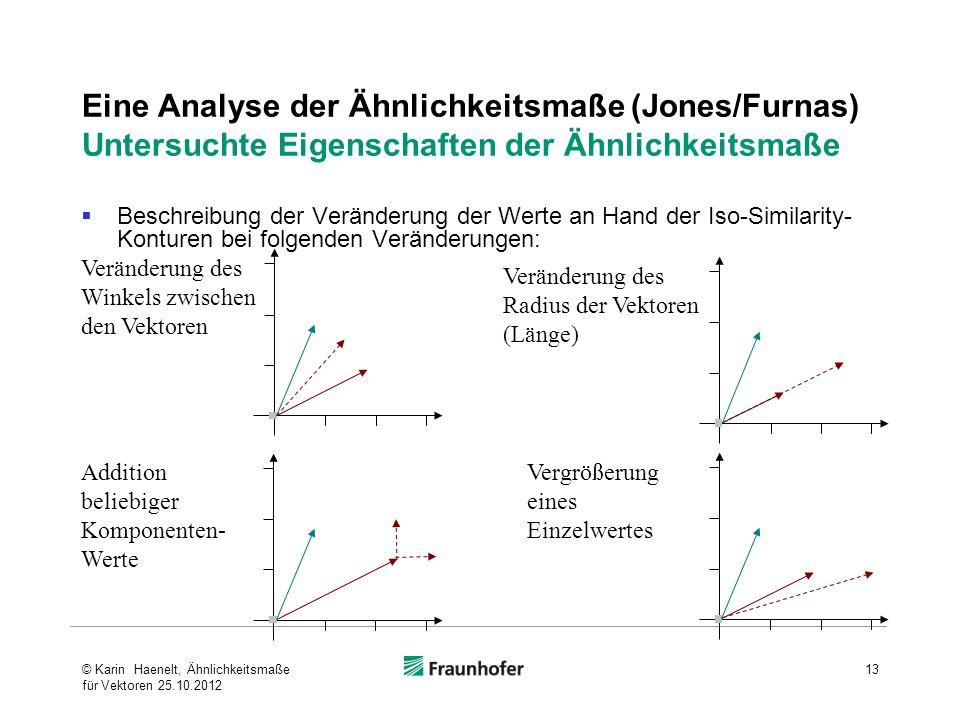 Eine Analyse der Ähnlichkeitsmaße (Jones/Furnas) Untersuchte Eigenschaften der Ähnlichkeitsmaße