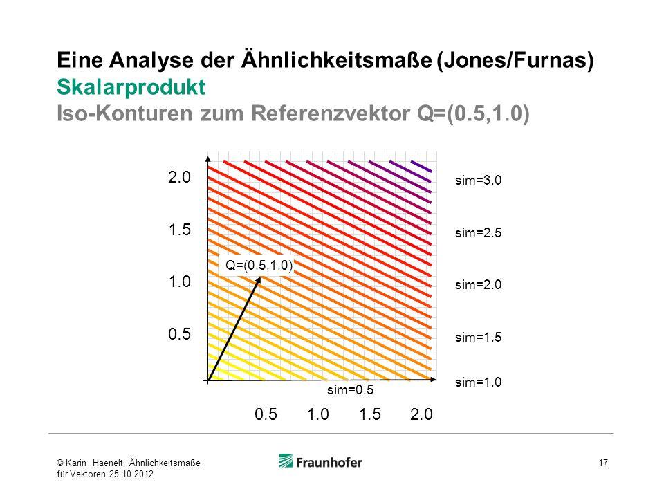 Eine Analyse der Ähnlichkeitsmaße (Jones/Furnas) Skalarprodukt Iso-Konturen zum Referenzvektor Q=(0.5,1.0)
