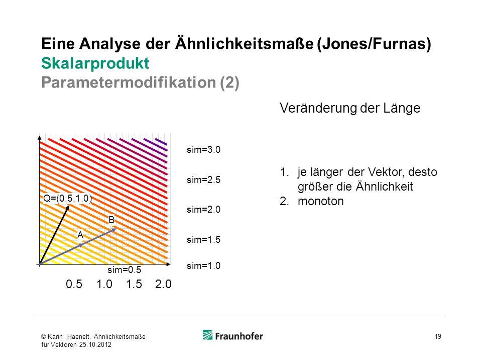 Eine Analyse der Ähnlichkeitsmaße (Jones/Furnas) Skalarprodukt Parametermodifikation (2)