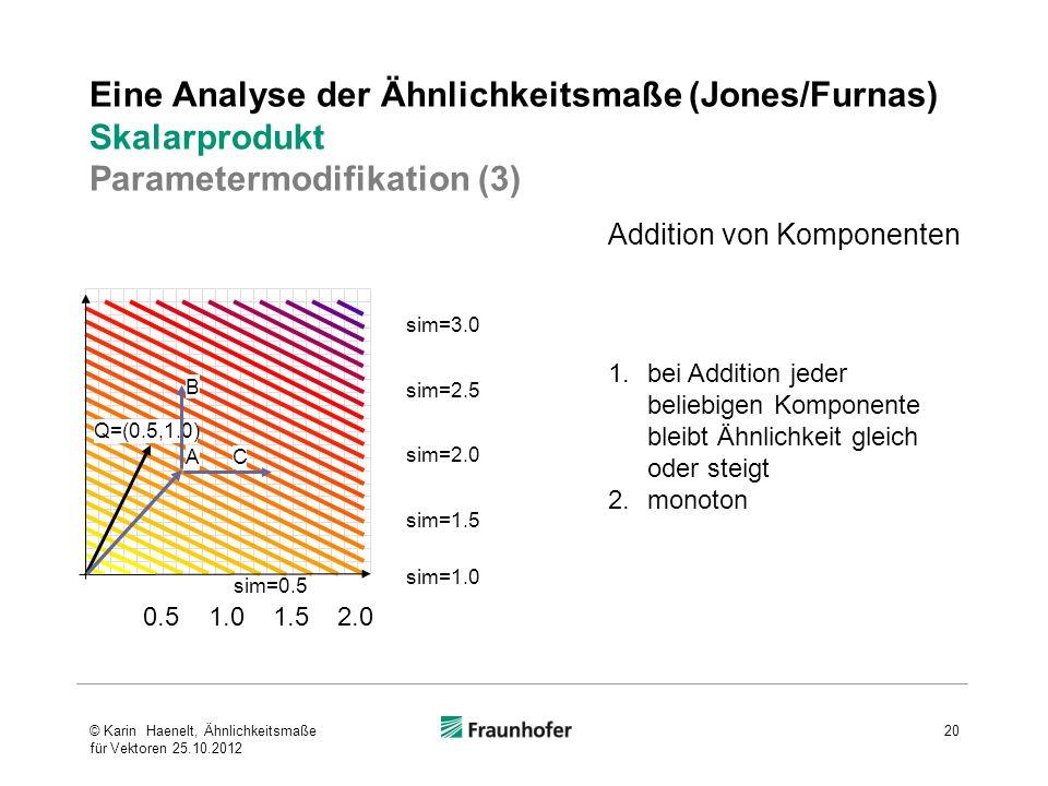 Eine Analyse der Ähnlichkeitsmaße (Jones/Furnas) Skalarprodukt Parametermodifikation (3)