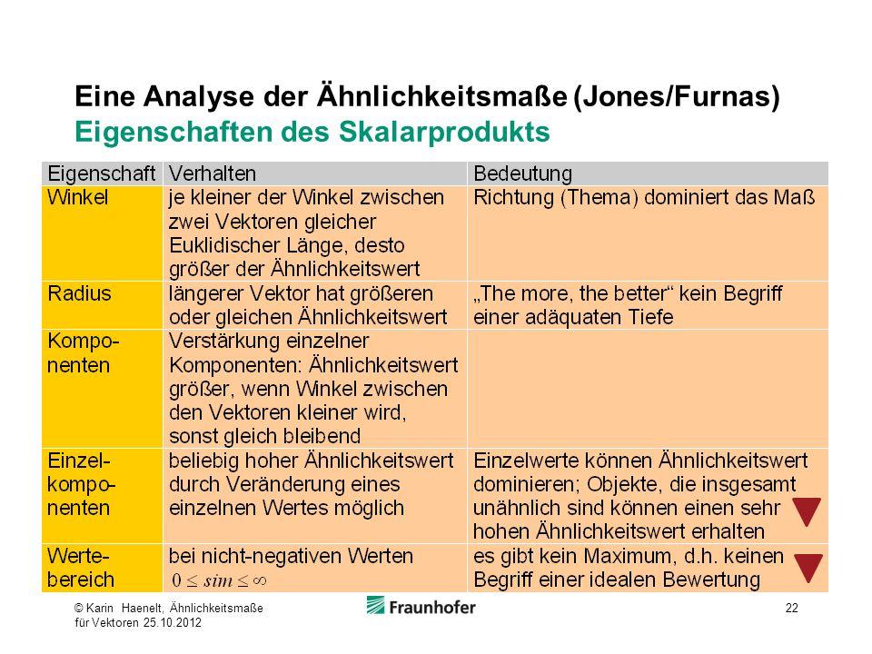 Eine Analyse der Ähnlichkeitsmaße (Jones/Furnas) Eigenschaften des Skalarprodukts