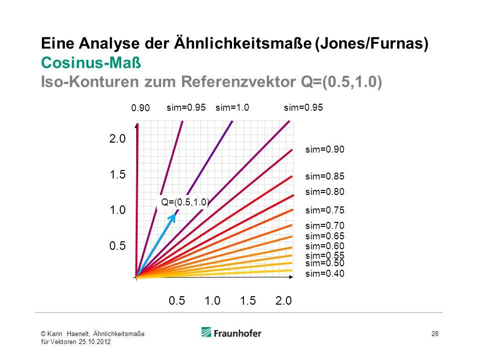 Eine Analyse der Ähnlichkeitsmaße (Jones/Furnas) Cosinus-Maß Iso-Konturen zum Referenzvektor Q=(0.5,1.0)