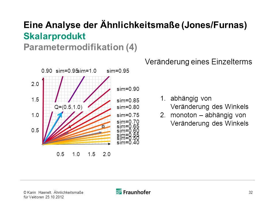 Eine Analyse der Ähnlichkeitsmaße (Jones/Furnas) Skalarprodukt Parametermodifikation (4)