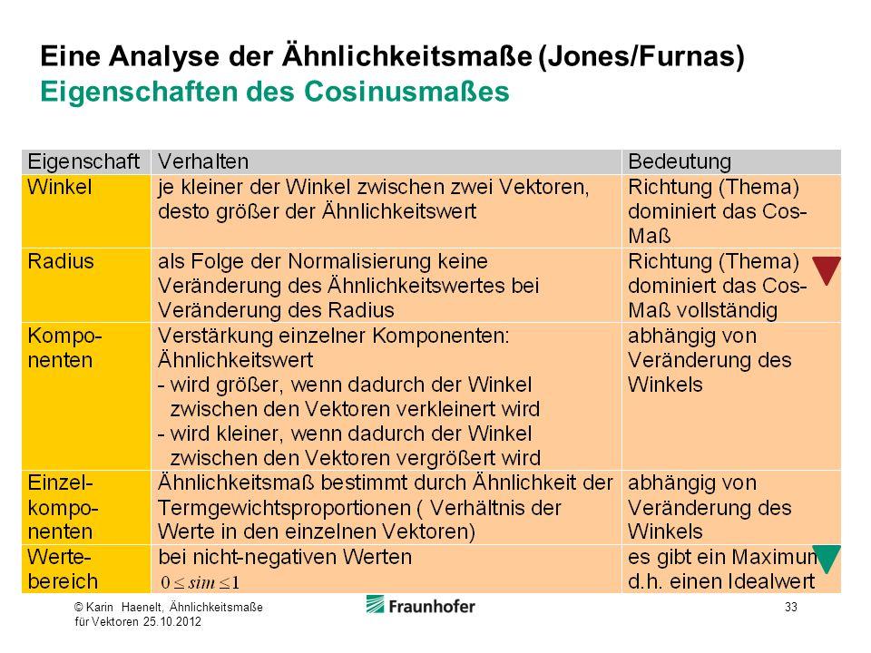 Eine Analyse der Ähnlichkeitsmaße (Jones/Furnas) Eigenschaften des Cosinusmaßes