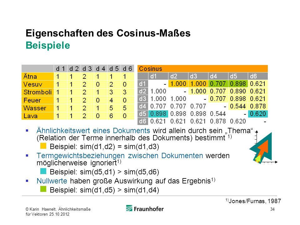 Eigenschaften des Cosinus-Maßes Beispiele