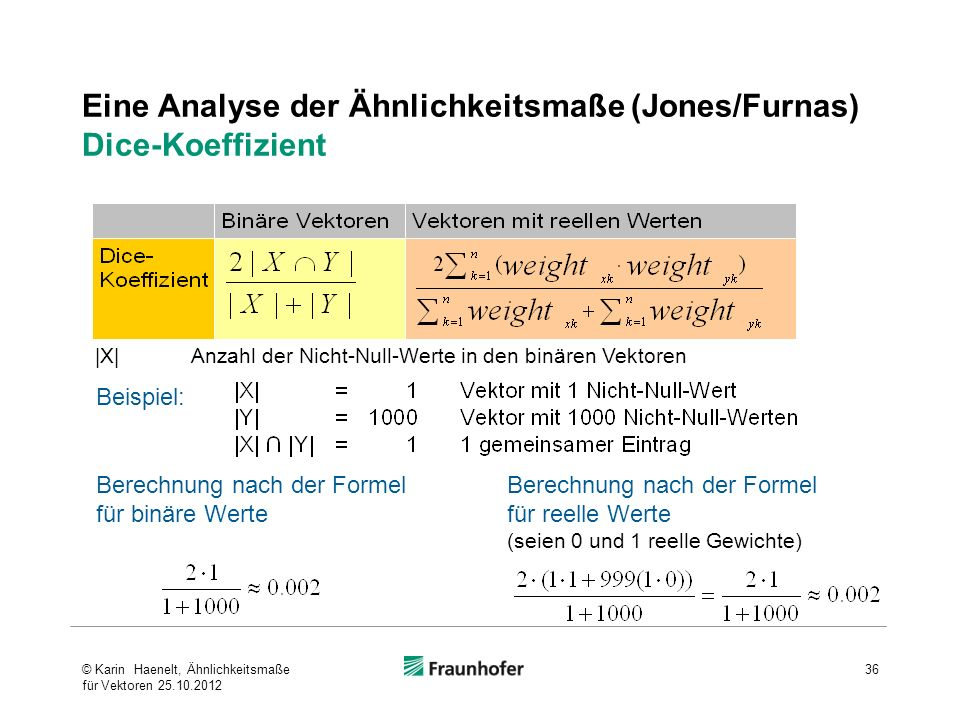 Eine Analyse der Ähnlichkeitsmaße (Jones/Furnas) Dice-Koeffizient