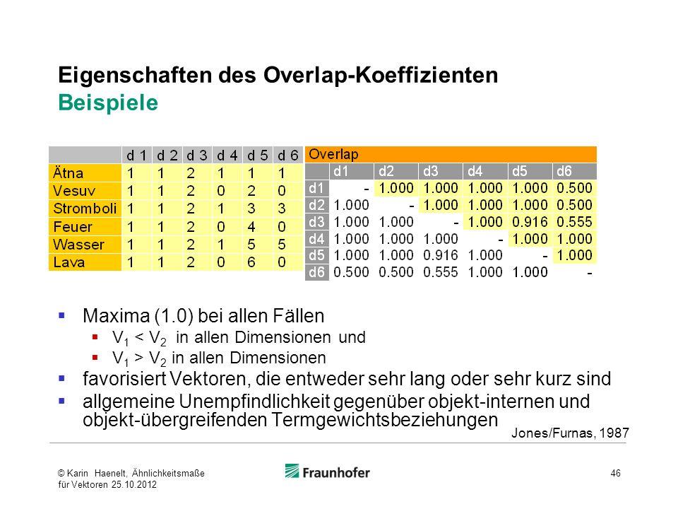 Eigenschaften des Overlap-Koeffizienten Beispiele