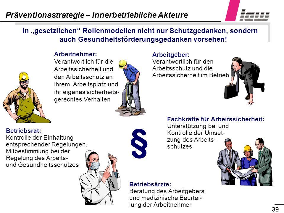 § Präventionsstrategie – Innerbetriebliche Akteure
