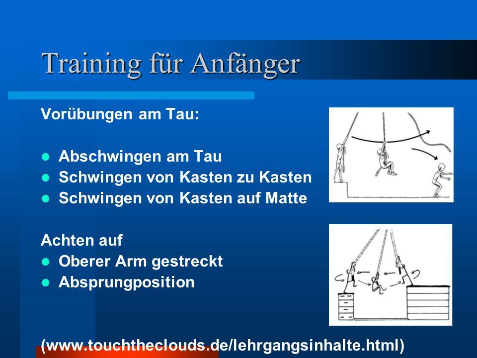 Training für Anfänger Vorübungen am Tau: Abschwingen am Tau