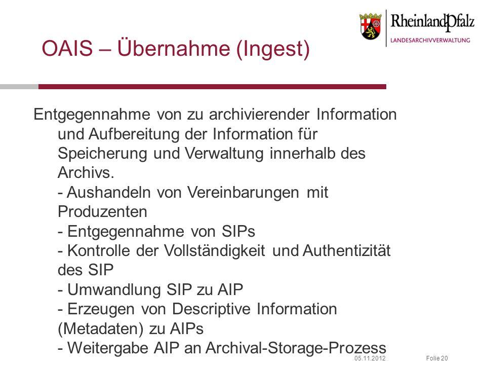 OAIS – Übernahme (Ingest)