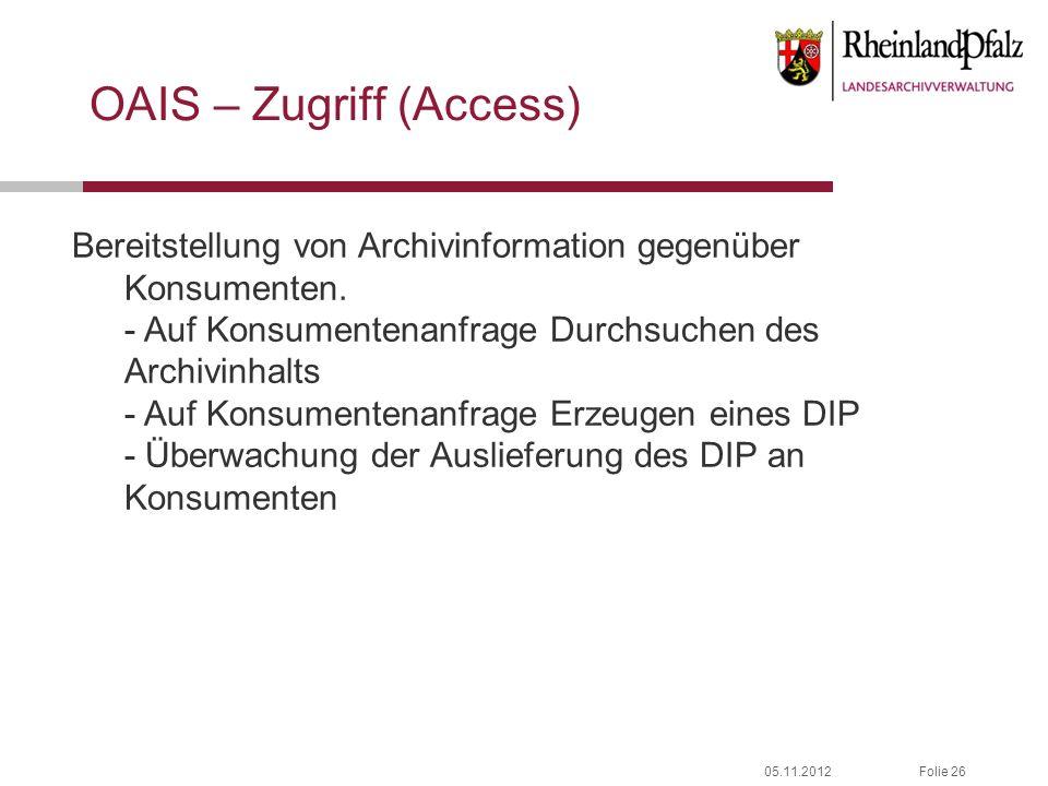 OAIS – Zugriff (Access)