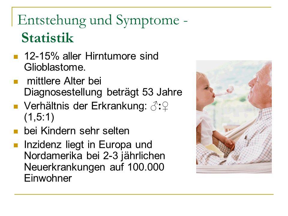 Entstehung und Symptome - Statistik