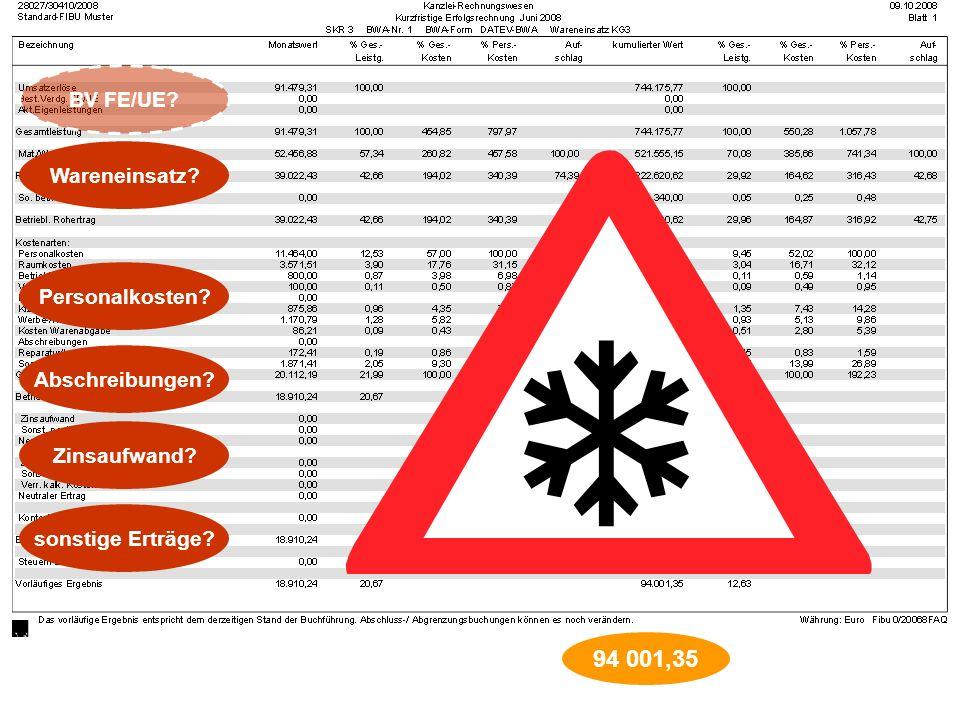 94 001,35 BV FE/UE Wareneinsatz Personalkosten Abschreibungen