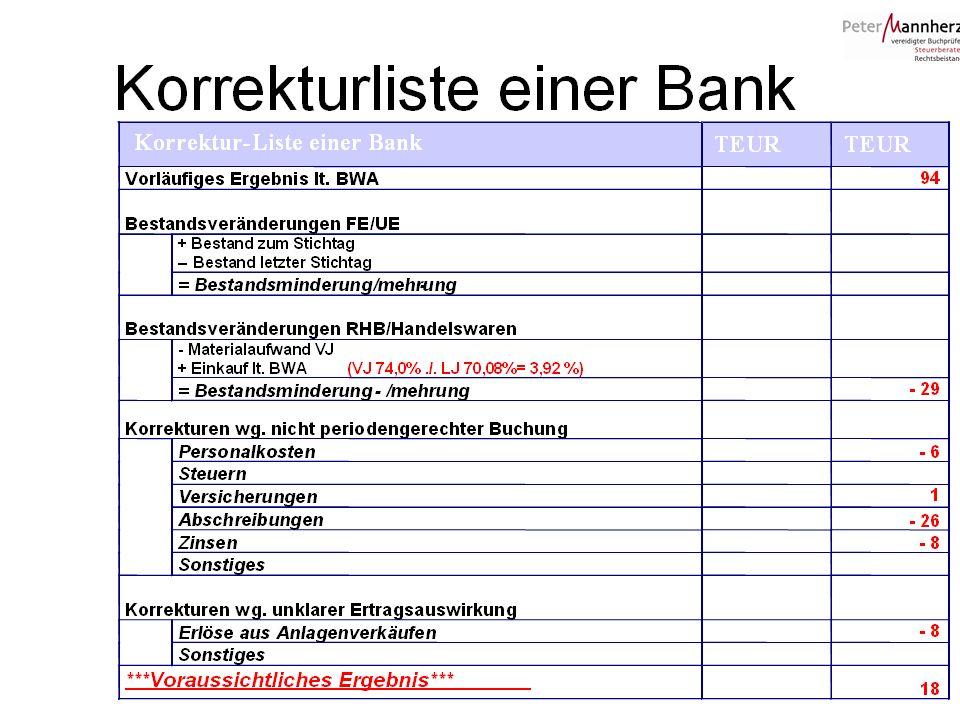 Hier sehen Sie ein Beispiel wie bei den Banken BWA-Ergebnisse berichtigt werden