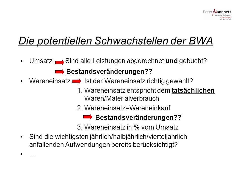 Die potentiellen Schwachstellen der BWA