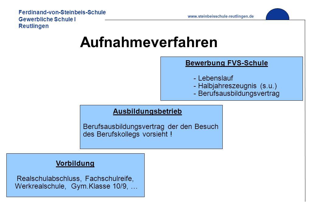 Aufnahmeverfahren Bewerbung FVS-Schule - Lebenslauf
