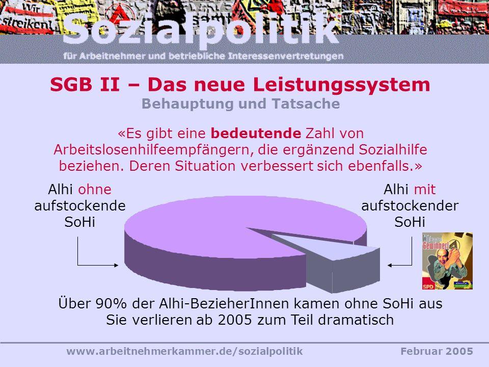 SGB II – Das neue Leistungssystem Behauptung und Tatsache