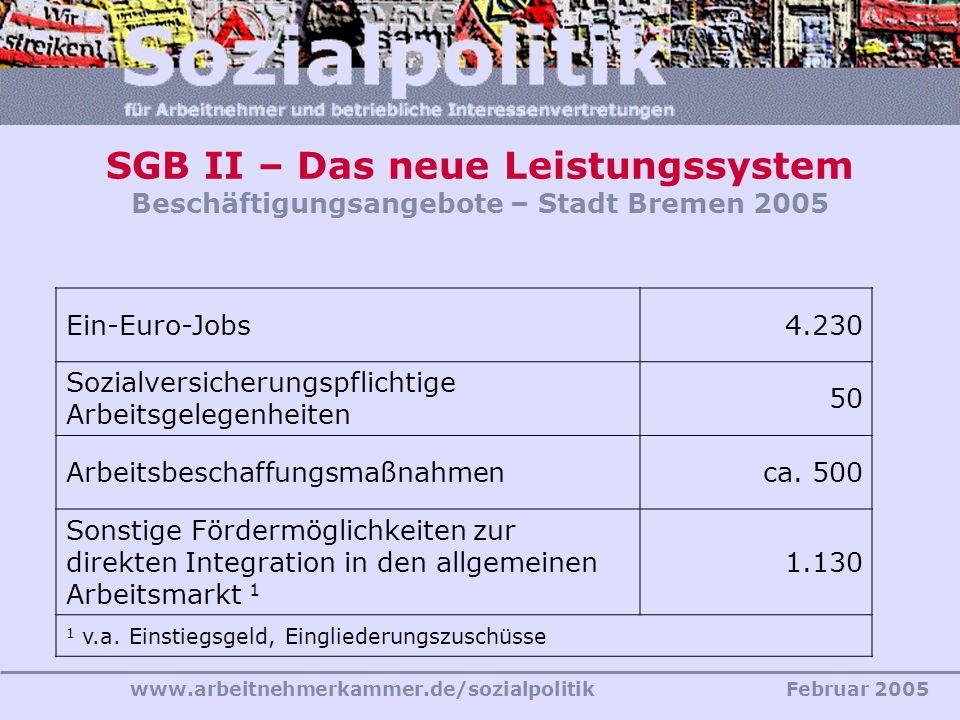 SGB II – Das neue Leistungssystem Beschäftigungsangebote – Stadt Bremen 2005