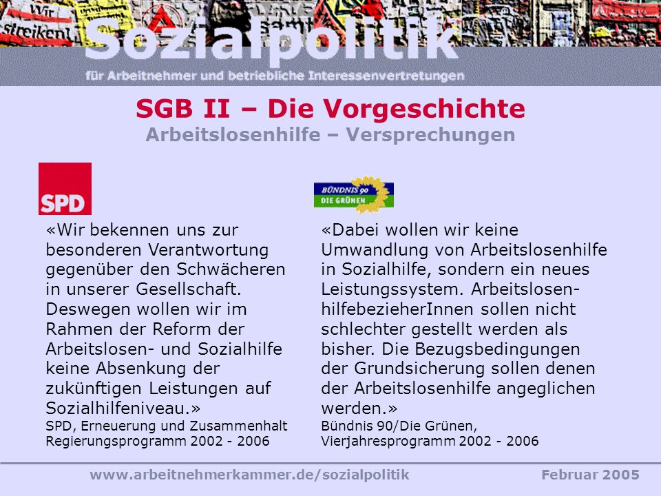 SGB II – Die Vorgeschichte Arbeitslosenhilfe – Versprechungen