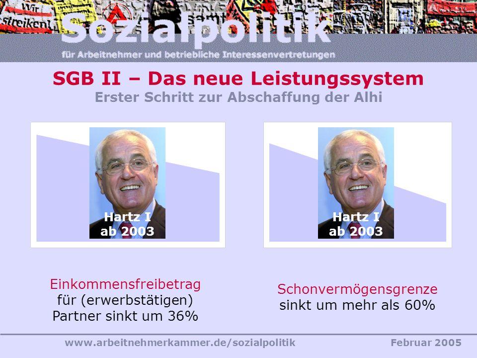 SGB II – Das neue Leistungssystem Erster Schritt zur Abschaffung der Alhi