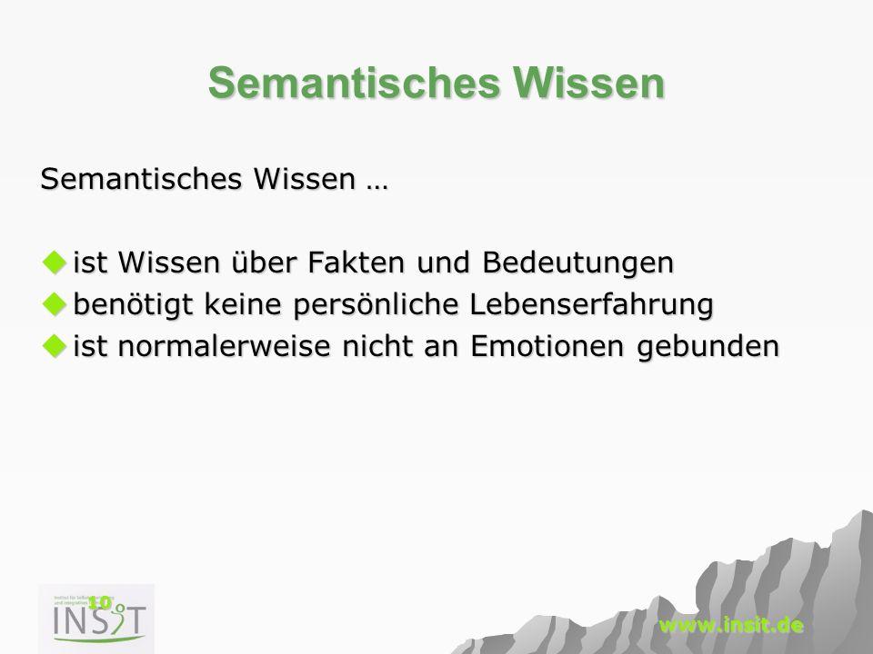 Semantisches Wissen Semantisches Wissen …