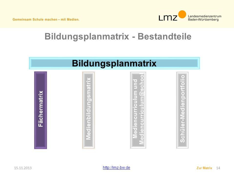 Bildungsplanmatrix - Bestandteile Bildungsplanmatrix