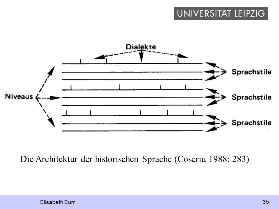 Die Architektur der historischen Sprache (Coseriu 1988: 283)