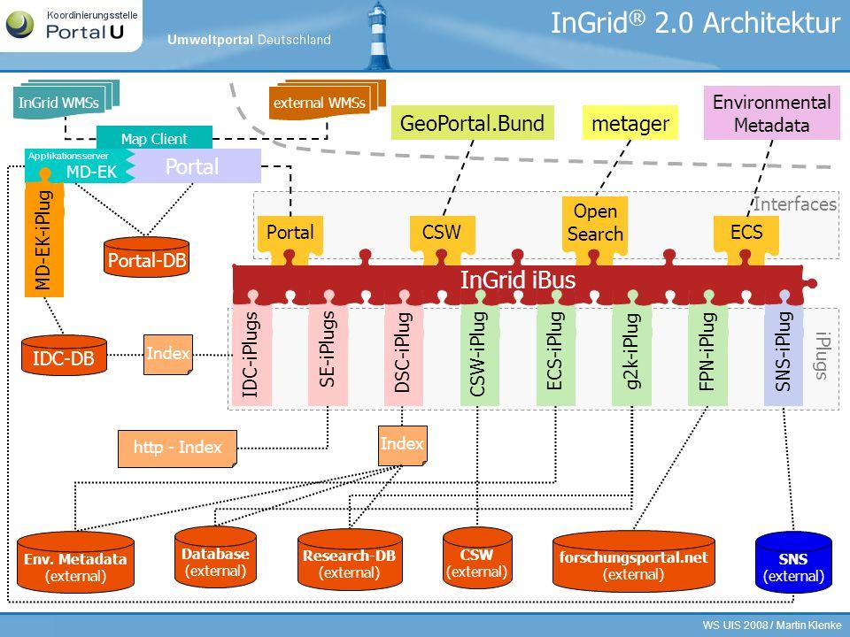 InGrid® 2.0 Architektur InGrid iBus GeoPortal.Bund metager Portal