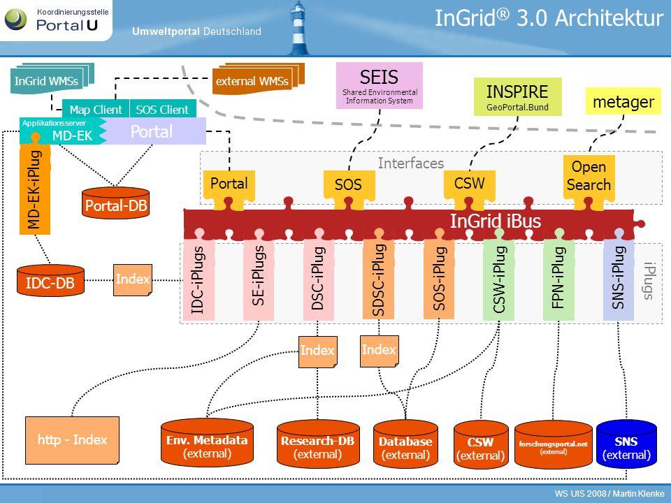 InGrid® 3.0 Architektur SEIS InGrid iBus INSPIRE metager Portal Portal