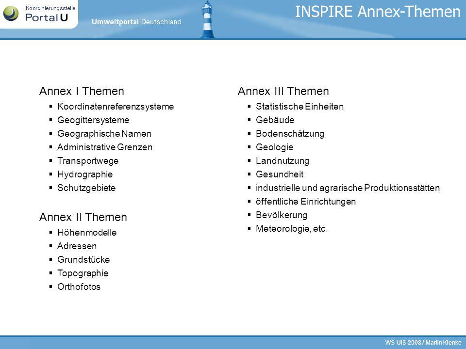 INSPIRE Annex-Themen Annex I Themen Annex II Themen Annex III Themen