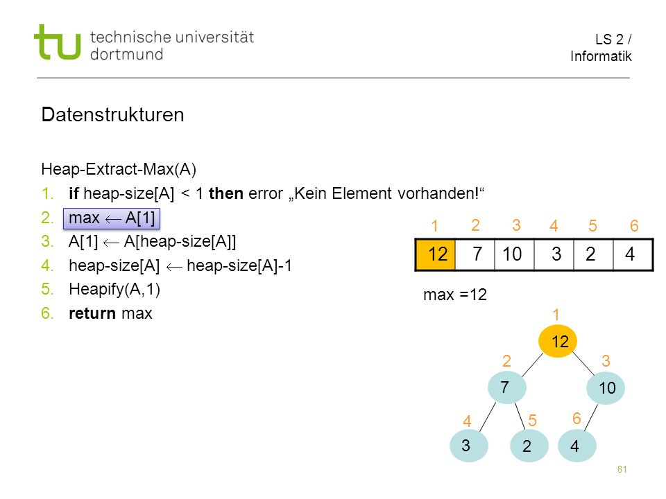 Datenstrukturen 12 7 10 3 2 4 Heap-Extract-Max(A)