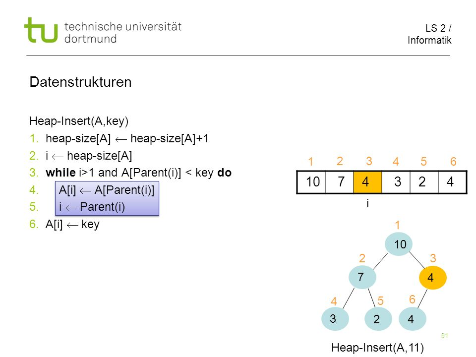 Datenstrukturen 10 7 4 3 2 Heap-Insert(A,key)