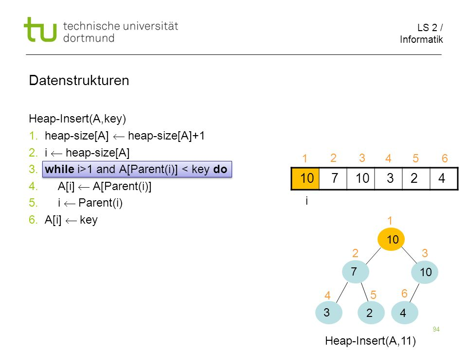 Datenstrukturen 10 7 3 2 4 Heap-Insert(A,key)