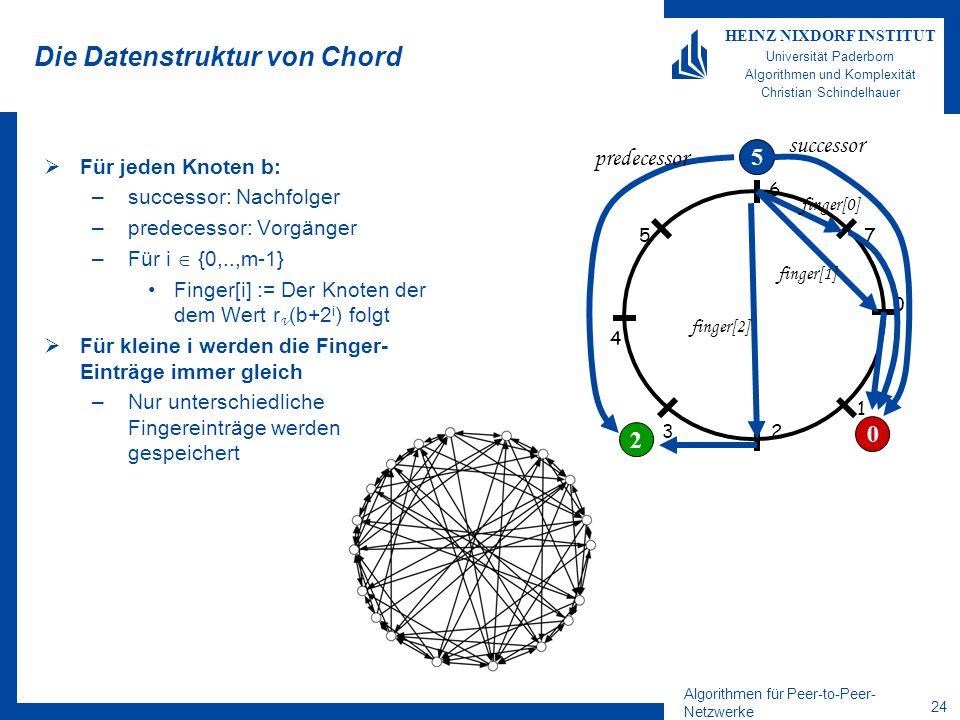 Die Datenstruktur von Chord