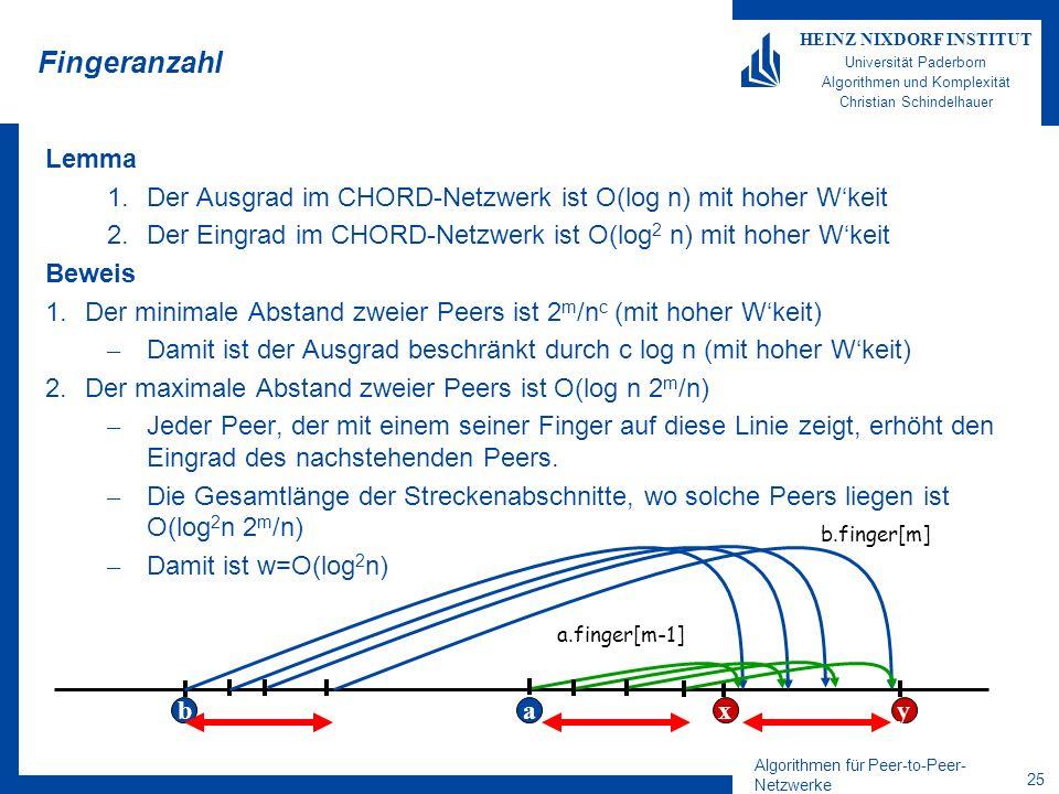 Fingeranzahl Lemma. Der Ausgrad im CHORD-Netzwerk ist O(log n) mit hoher W'keit. Der Eingrad im CHORD-Netzwerk ist O(log2 n) mit hoher W'keit.