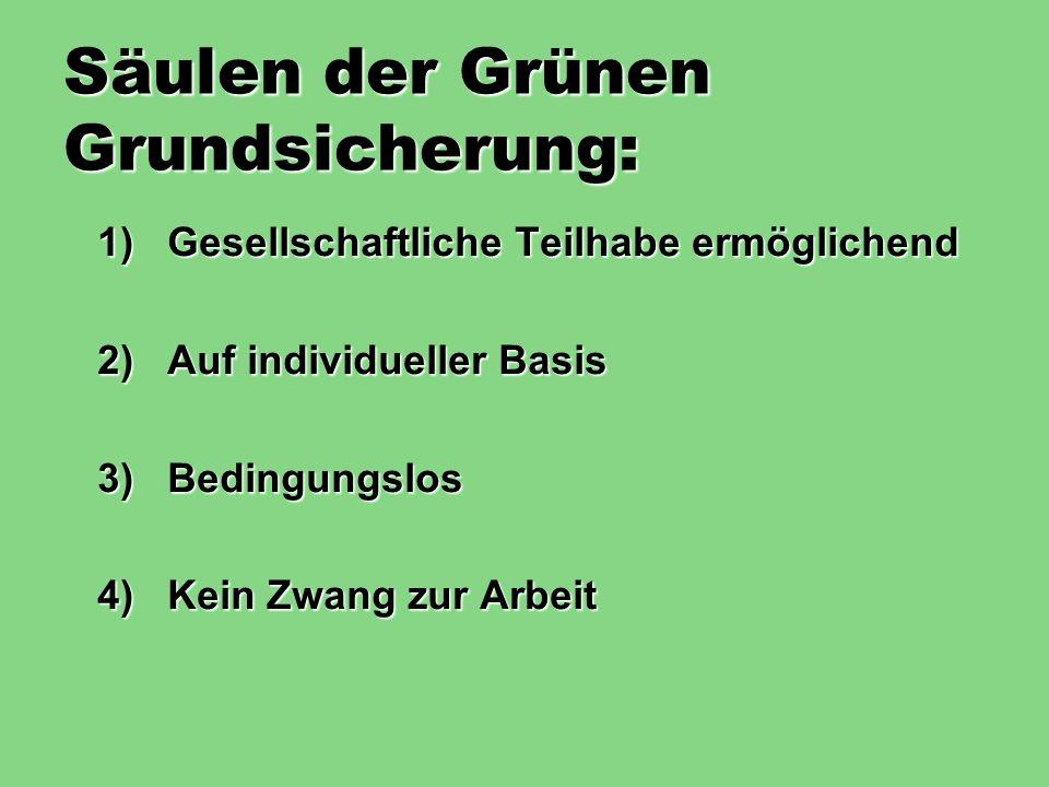 Säulen der Grünen Grundsicherung: