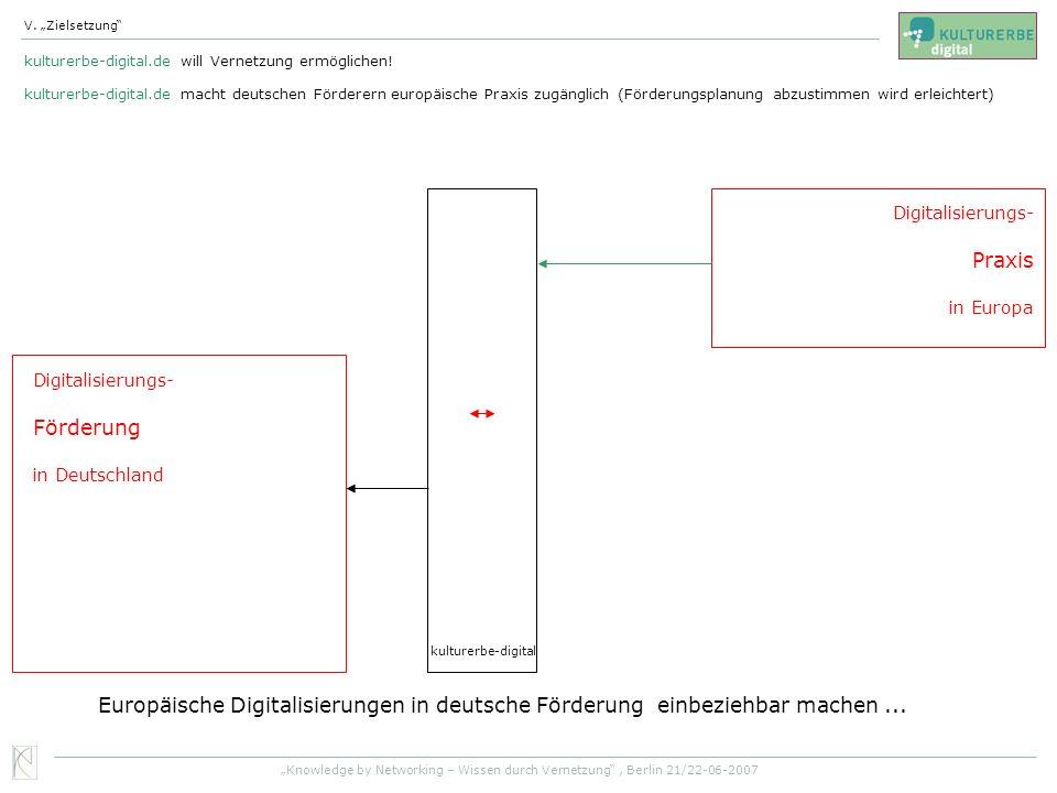 """V. """"Zielsetzung kulturerbe-digital.de will Vernetzung ermöglichen!"""