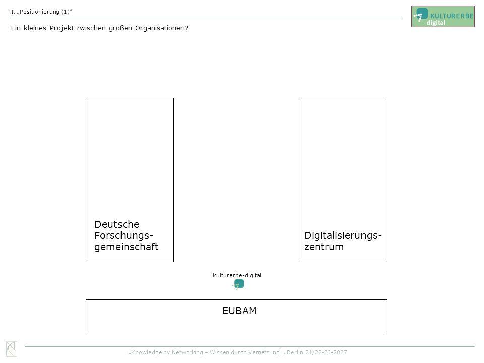 Deutsche Forschungs- gemeinschaft Digitalisierungs- zentrum EUBAM