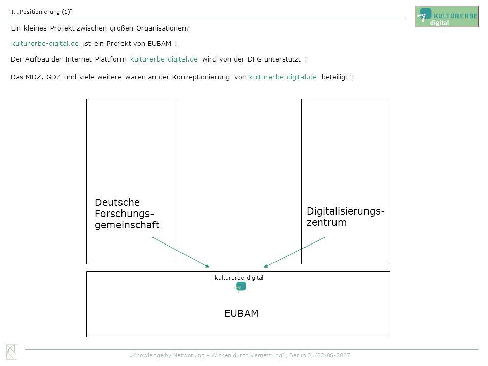 Deutsche Forschungs- Digitalisierungs- gemeinschaft zentrum EUBAM