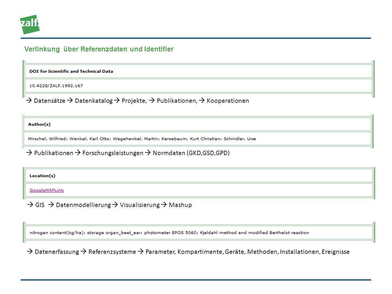Verlinkung über Referenzdaten und Identifier