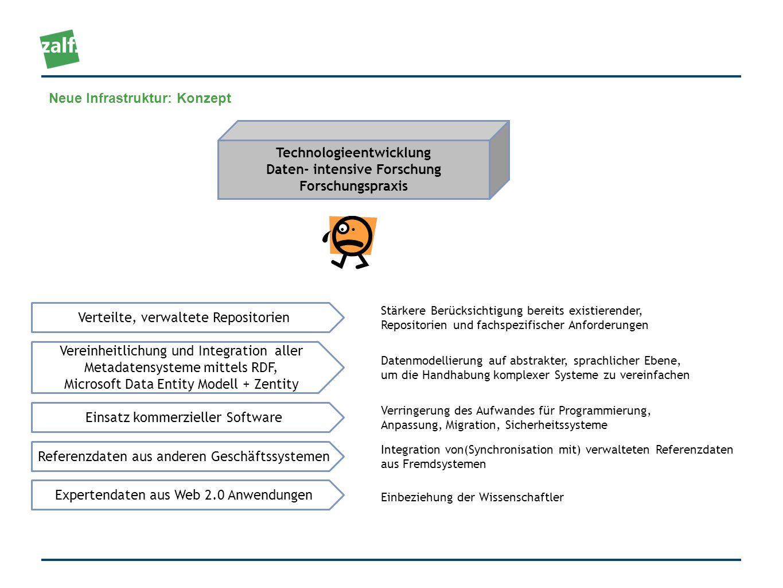 Technologieentwicklung Daten- intensive Forschung