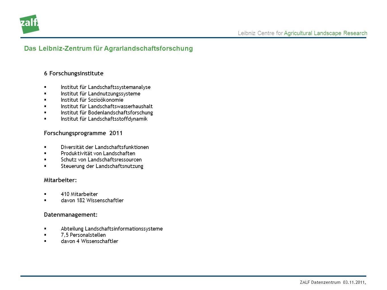 Das Leibniz-Zentrum für Agrarlandschaftsforschung