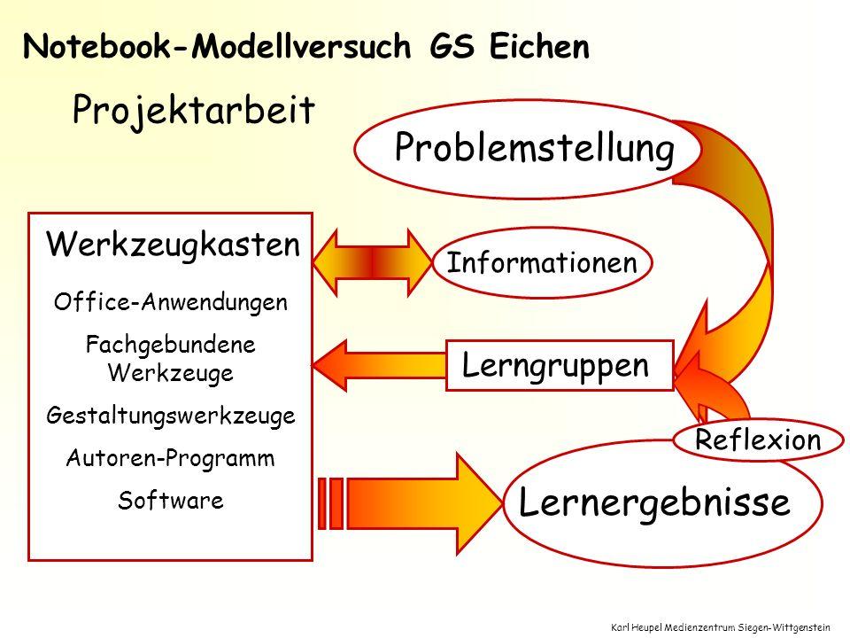 Projektarbeit Problemstellung Lernergebnisse